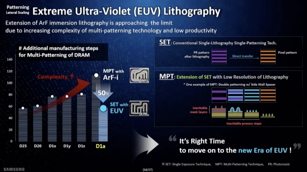 Samsung Investor Forum 2019] EUV to be applied to 1a DRAM