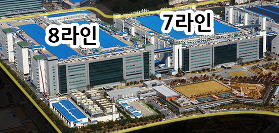 Samsung Display's L8 Asan 1 campus plant in Chungcheong Province.